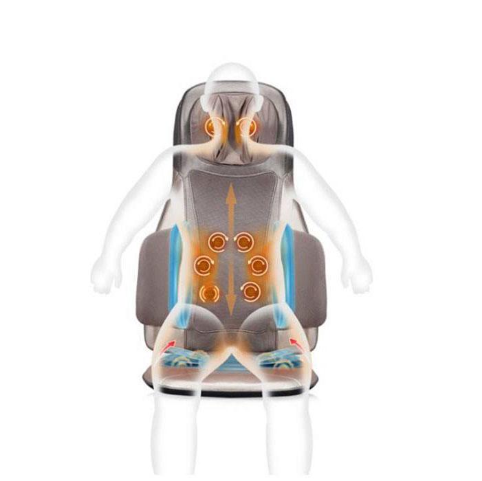 روکش صندلی ماساژور آی رست SL-D258-S